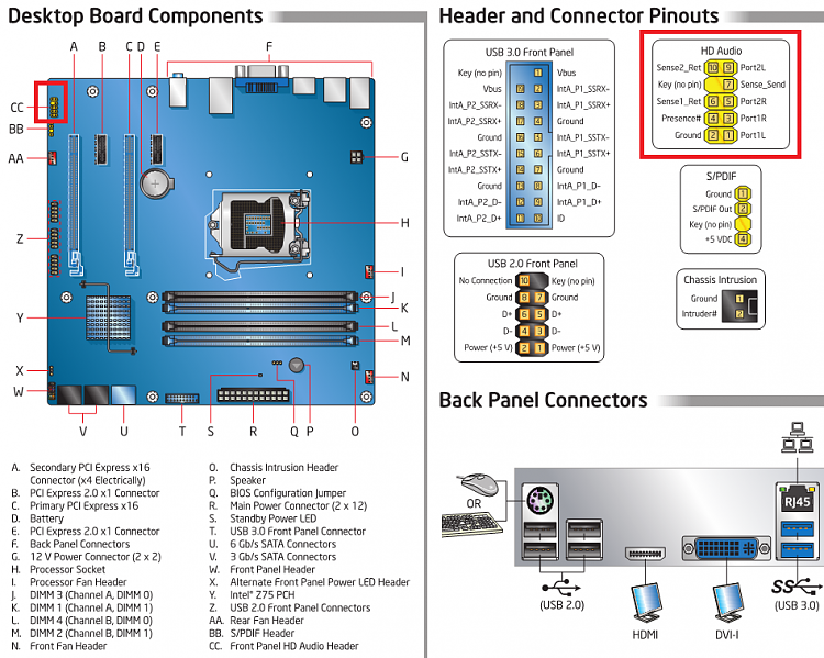 angelica 2 motherboard manual front panel