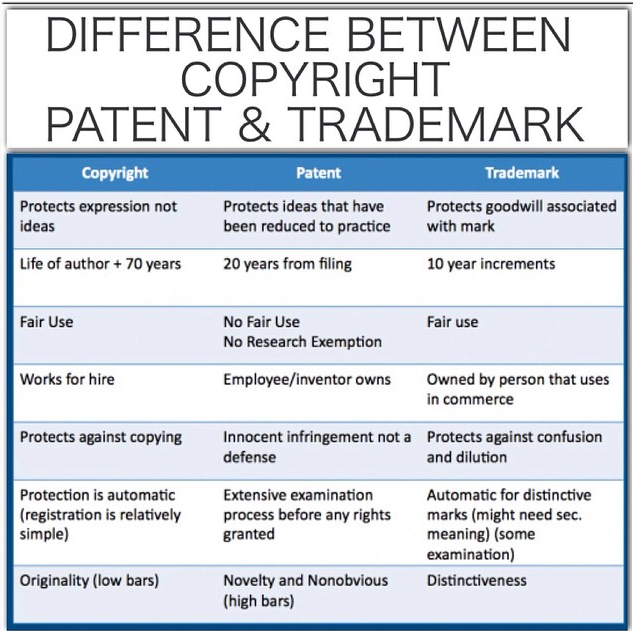 manual of trademark acceptable identifications of goods & services